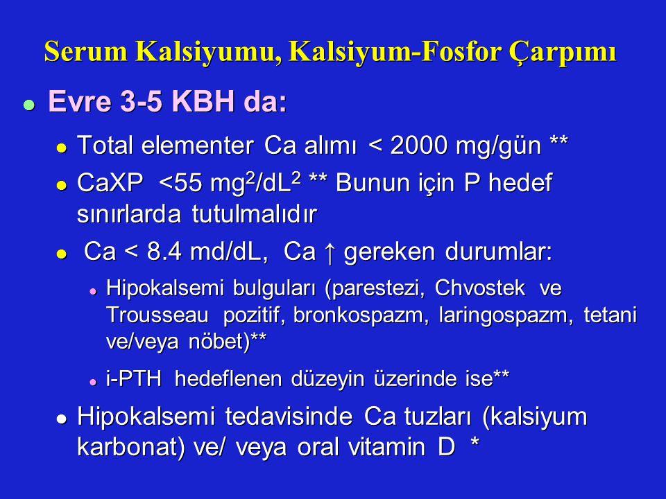 Serum Kalsiyumu, Kalsiyum-Fosfor Çarpımı