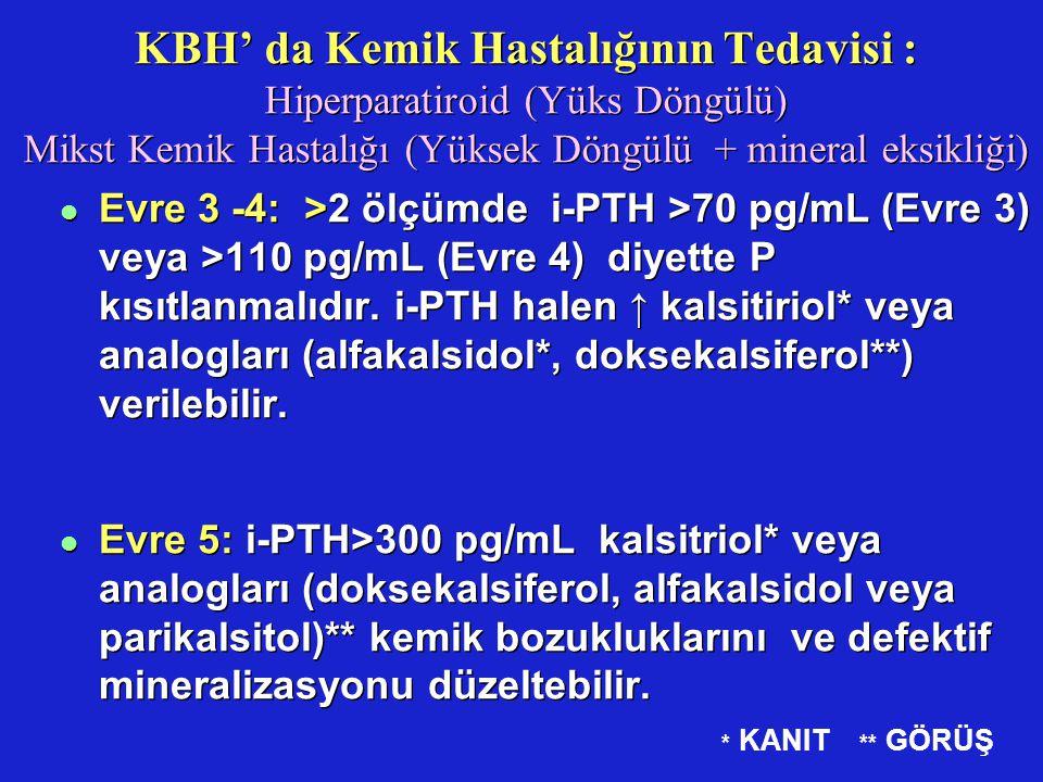 KBH' da Kemik Hastalığının Tedavisi : Hiperparatiroid (Yüks Döngülü) Mikst Kemik Hastalığı (Yüksek Döngülü + mineral eksikliği)