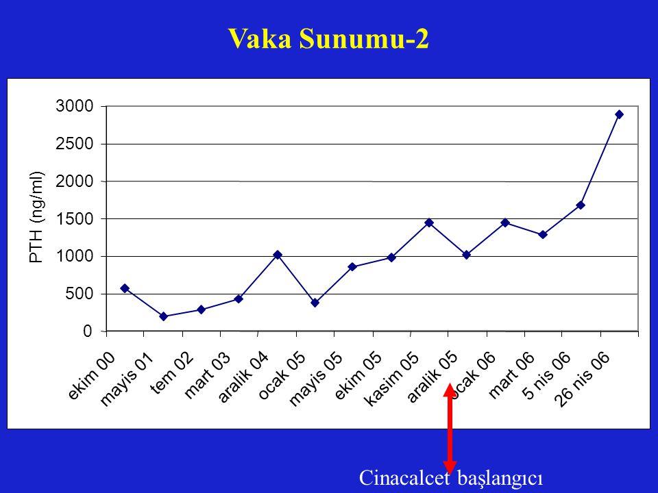 Vaka Sunumu-2 Cinacalcet başlangıcı 500 1000 1500 2000 2500 3000