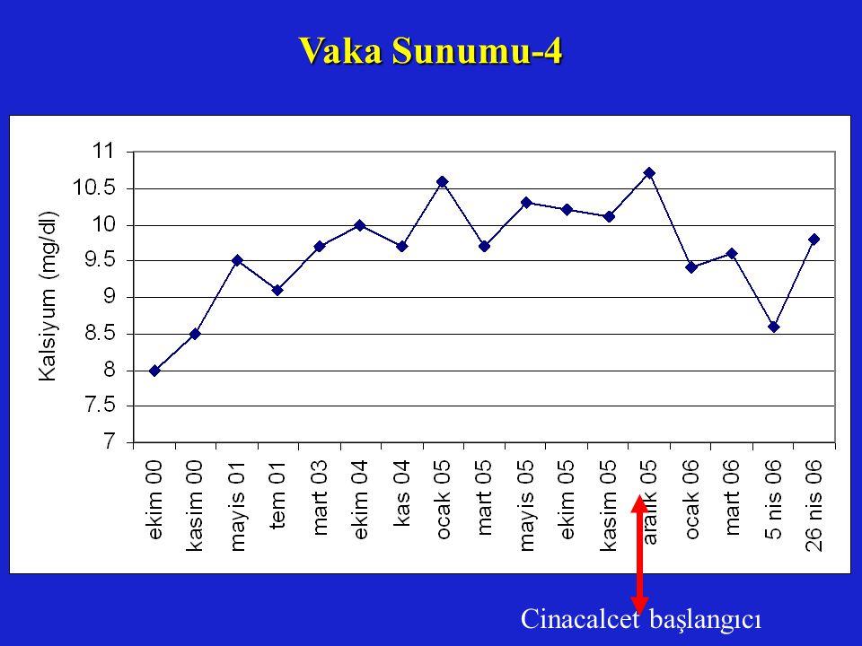 Vaka Sunumu-4 Cinacalcet başlangıcı