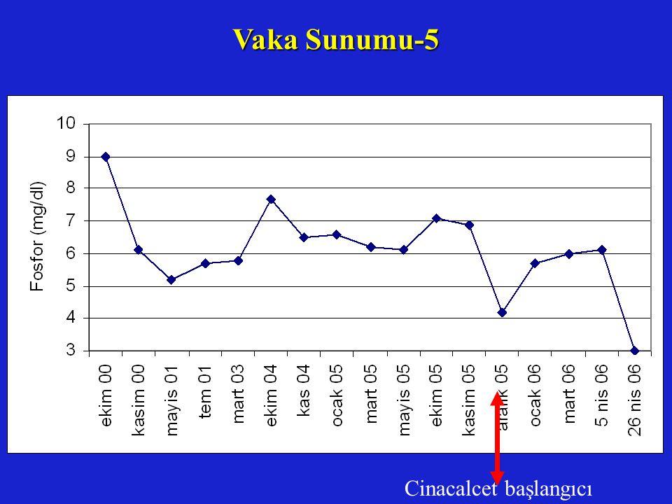 Vaka Sunumu-5 Cinacalcet başlangıcı