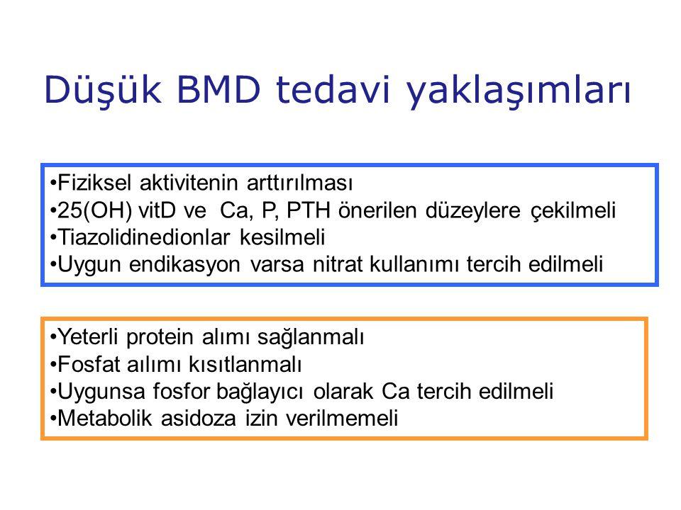 Düşük BMD tedavi yaklaşımları