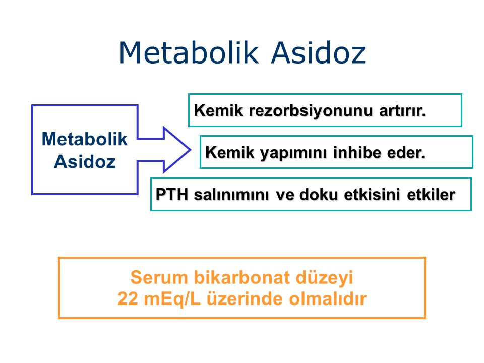 Serum bikarbonat düzeyi 22 mEq/L üzerinde olmalıdır