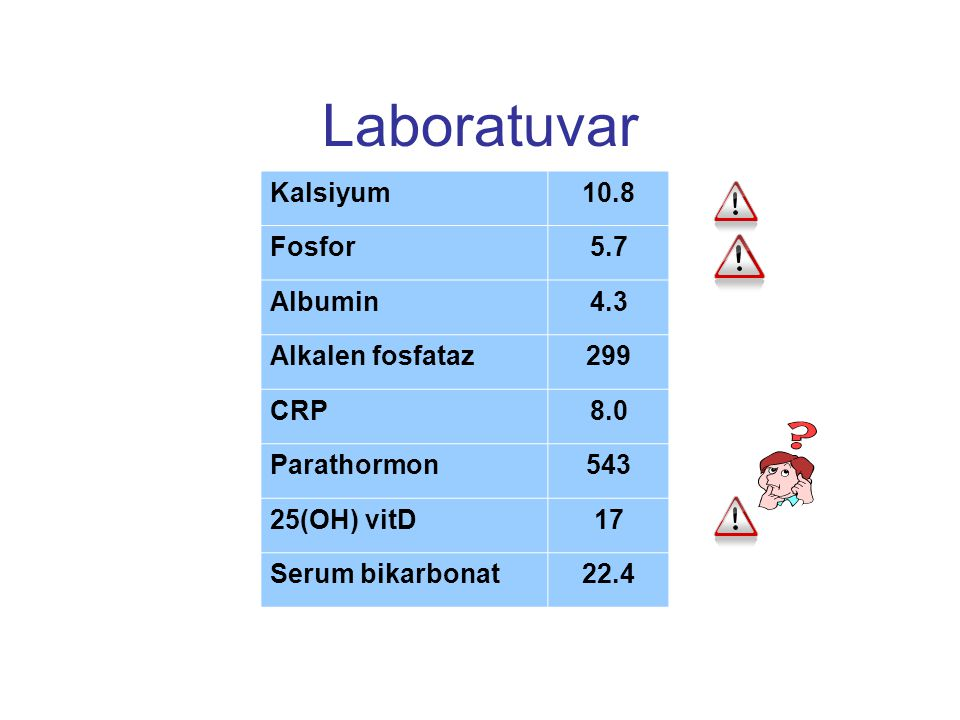 Laboratuvar Kalsiyum 10.8 Fosfor 5.7 Albumin 4.3 Alkalen fosfataz 299