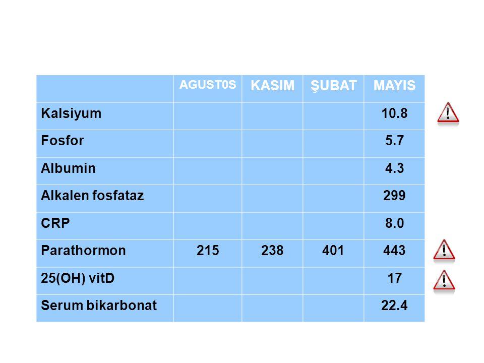 KASIM ŞUBAT MAYIS Kalsiyum 10.8 Fosfor 5.7 Albumin 4.3