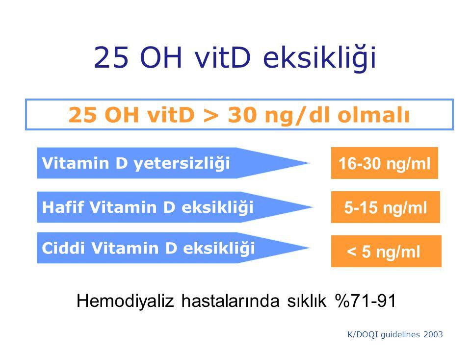 25 OH vitD > 30 ng/dl olmalı