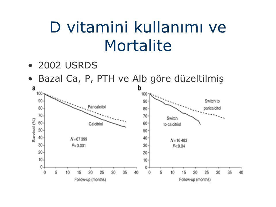 D vitamini kullanımı ve Mortalite