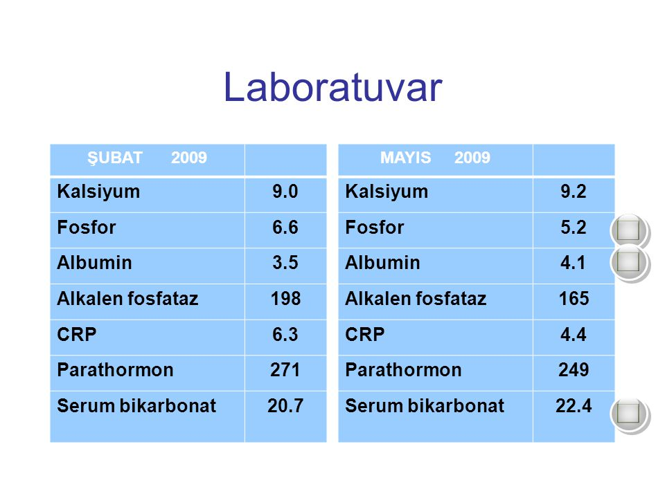 Laboratuvar    Kalsiyum 9.0 Fosfor 6.6 Albumin 3.5 Alkalen fosfataz