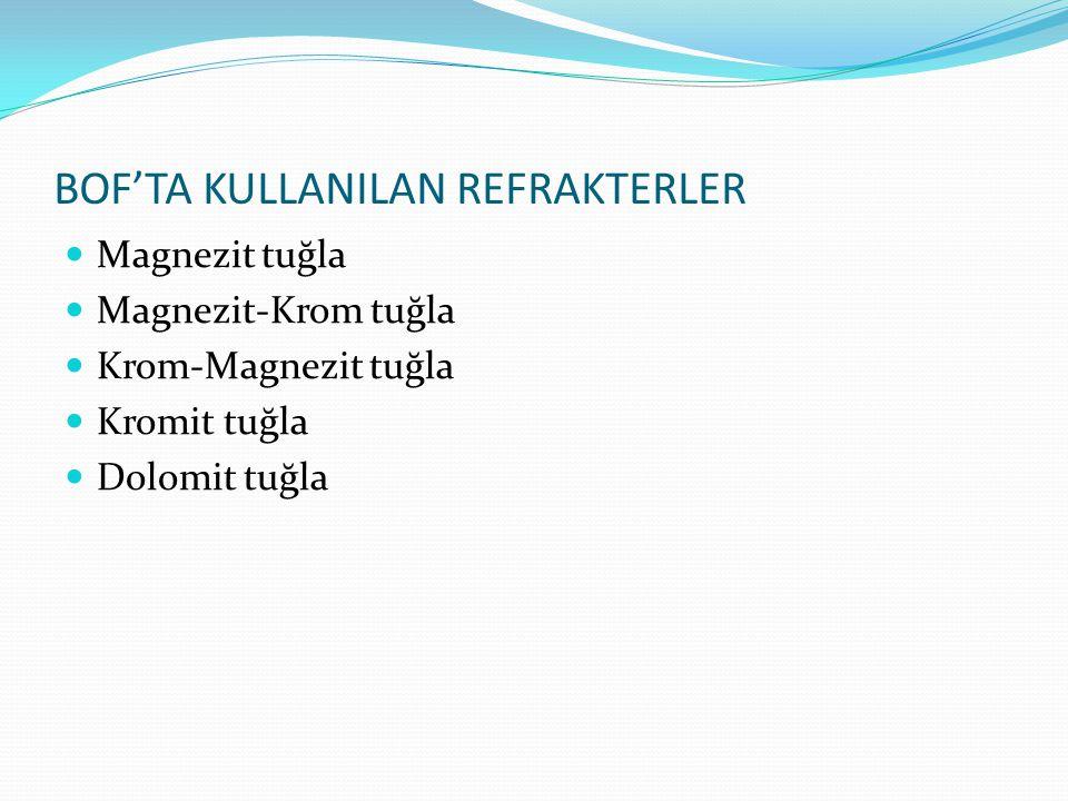 BOF'TA KULLANILAN REFRAKTERLER
