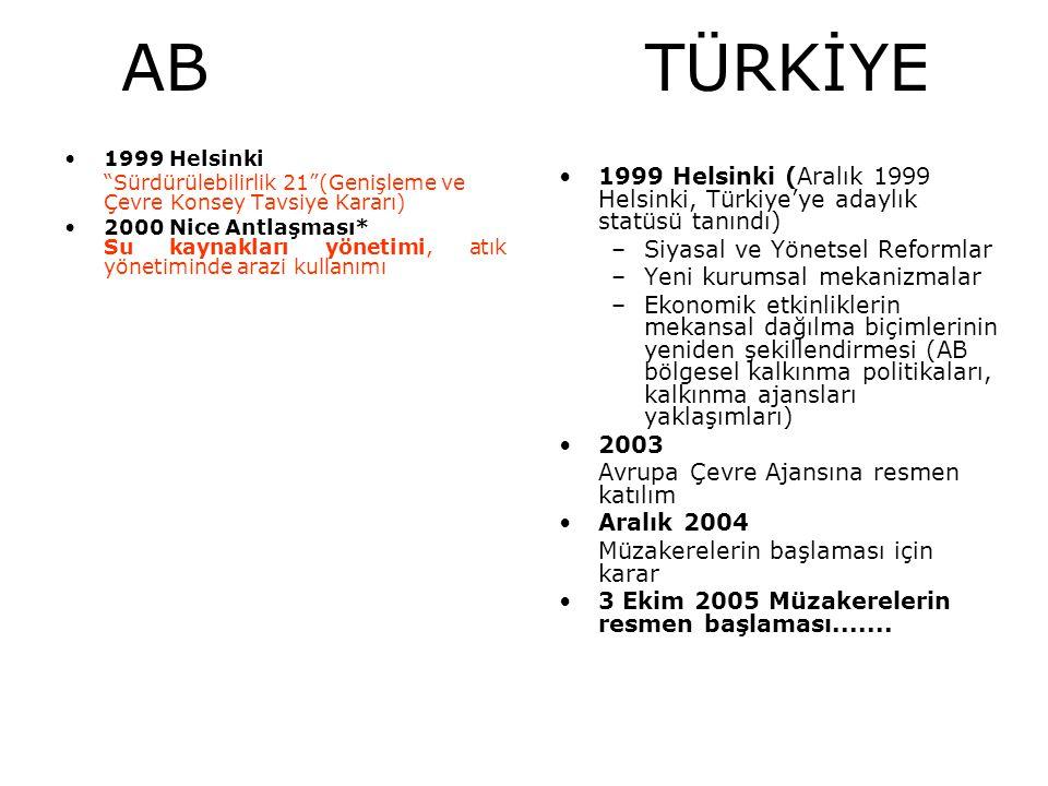AB TÜRKİYE 1999 Helsinki. Sürdürülebilirlik 21 (Genişleme ve Çevre Konsey Tavsiye Kararı) 2000 Nice Antlaşması*