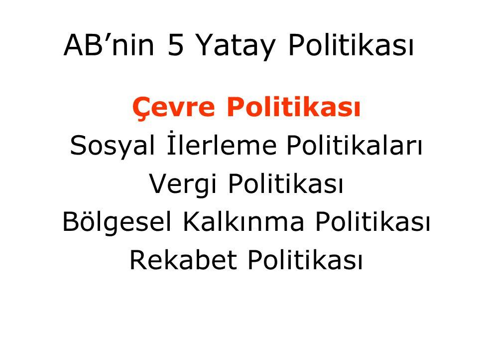 AB'nin 5 Yatay Politikası