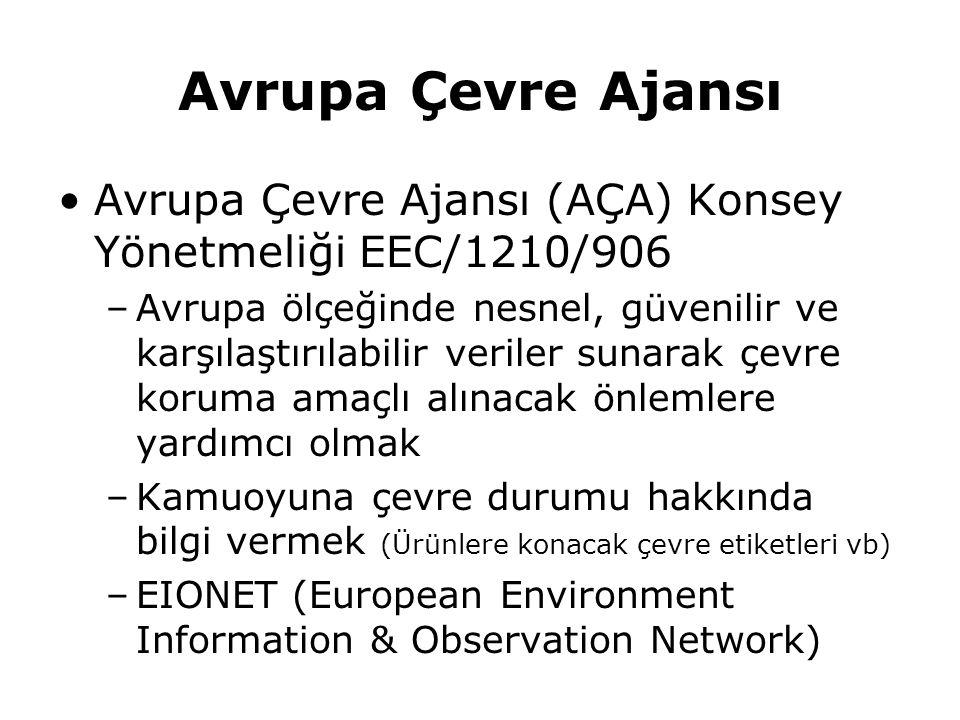 Avrupa Çevre Ajansı Avrupa Çevre Ajansı (AÇA) Konsey Yönetmeliği EEC/1210/906.