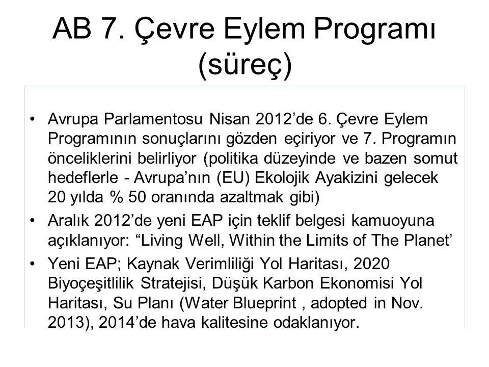 AB 7. Çevre Eylem Programı (süreç)