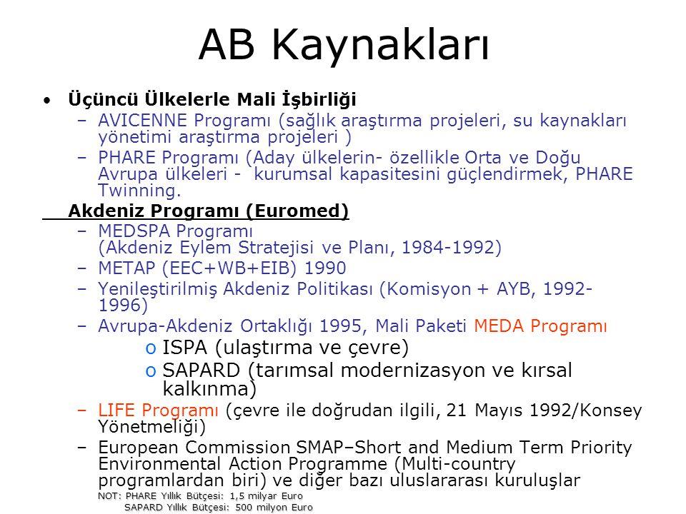 AB Kaynakları ISPA (ulaştırma ve çevre)