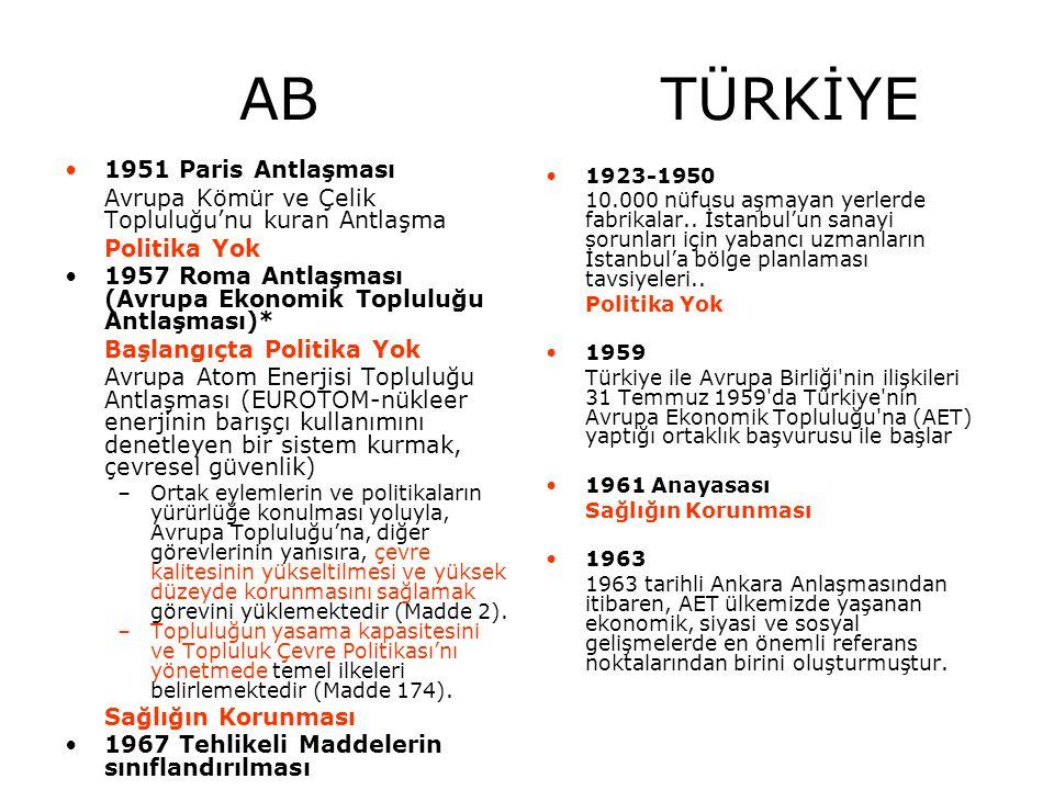 AB TÜRKİYE 1951 Paris Antlaşması