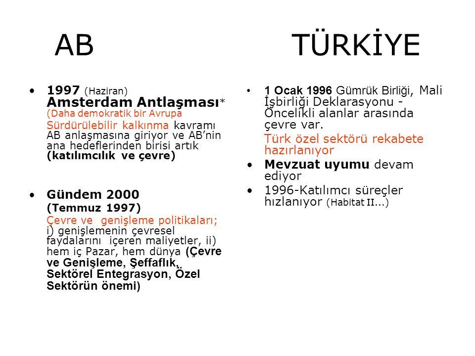 AB TÜRKİYE 1997 (Haziran) Amsterdam Antlaşması* (Daha demokratik bir Avrupa.