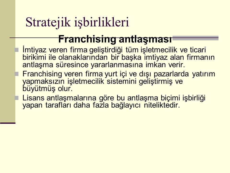 Stratejik işbirlikleri