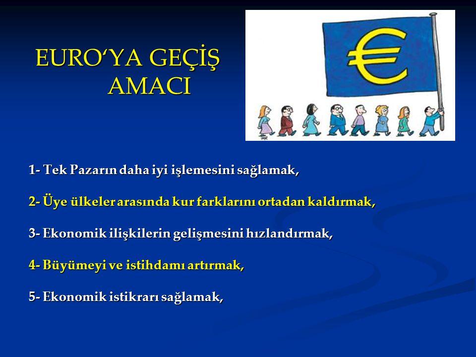 EURO'YA GEÇİŞ AMACI 1- Tek Pazarın daha iyi işlemesini sağlamak,