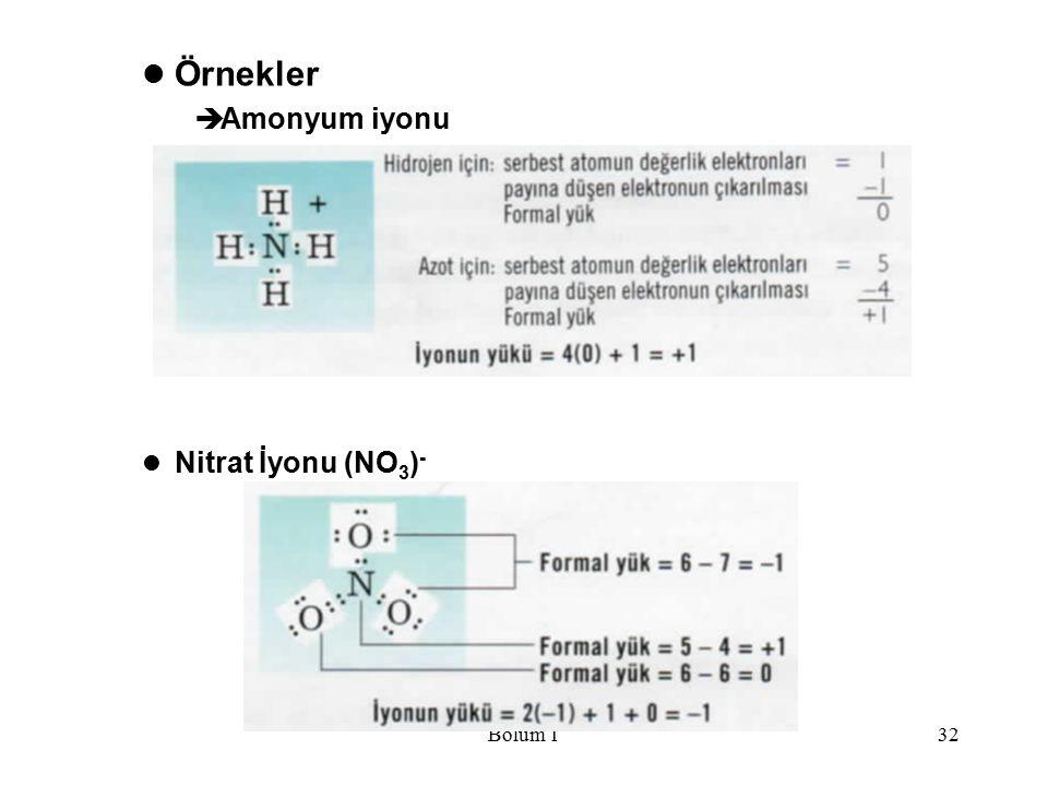 Örnekler Amonyum iyonu Nitrat İyonu (NO3)- Bölüm 1