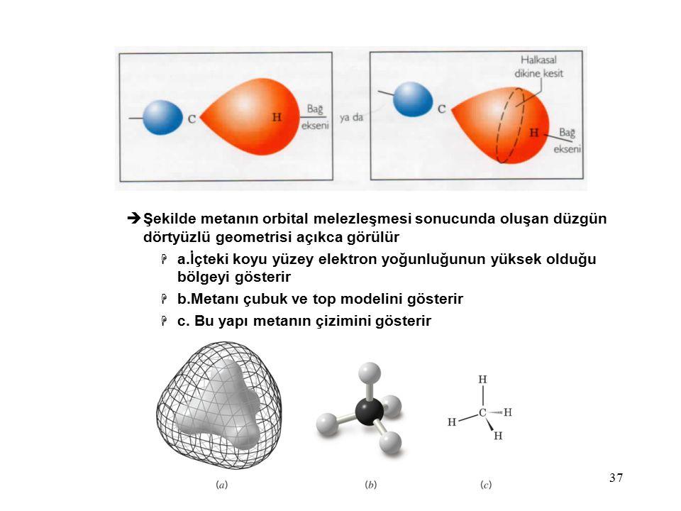 b.Metanı çubuk ve top modelini gösterir