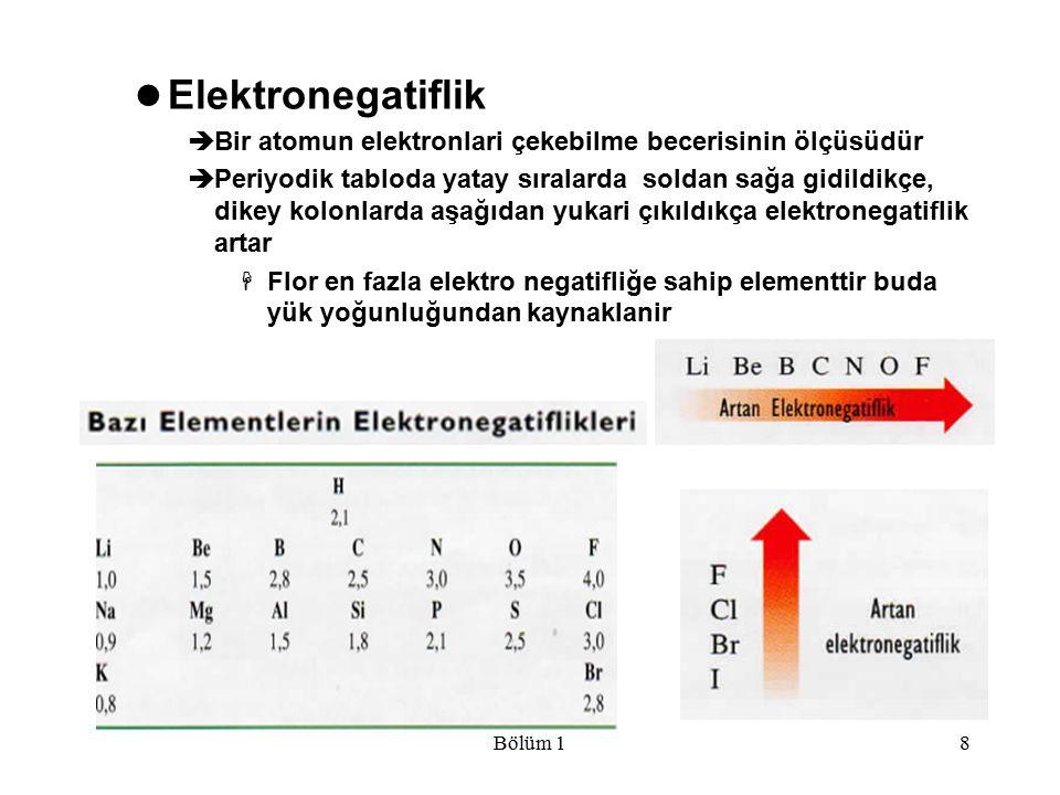 Elektronegatiflik Bir atomun elektronlari çekebilme becerisinin ölçüsüdür.