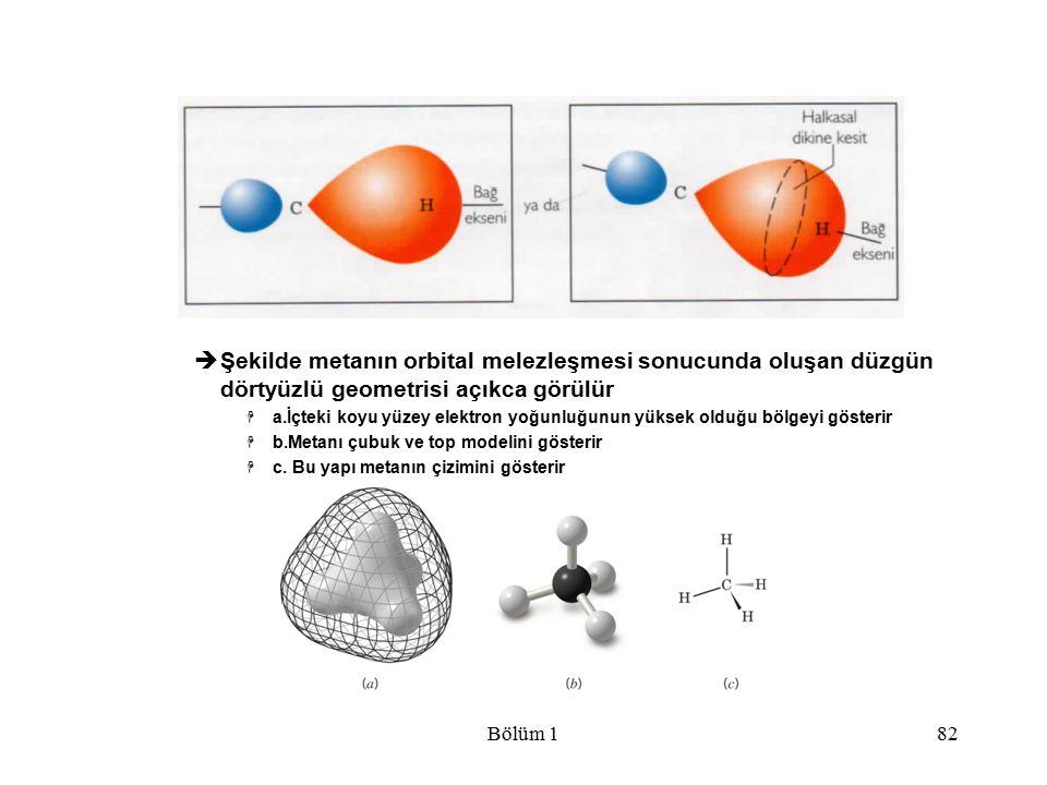 Şekilde metanın orbital melezleşmesi sonucunda oluşan düzgün dörtyüzlü geometrisi açıkca görülür