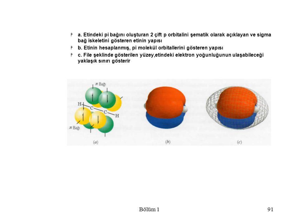a. Etindeki pi bağını oluşturan 2 çift p orbitalini şematik olarak açıklayan ve sigma bağ iskeletini gösteren etinin yapısı