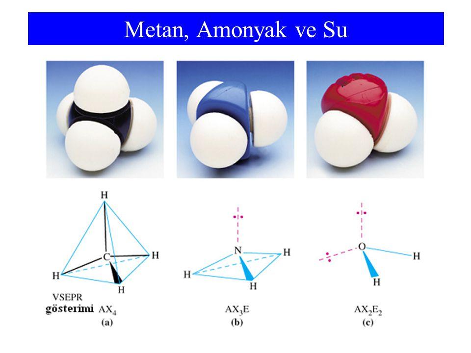 Metan, Amonyak ve Su