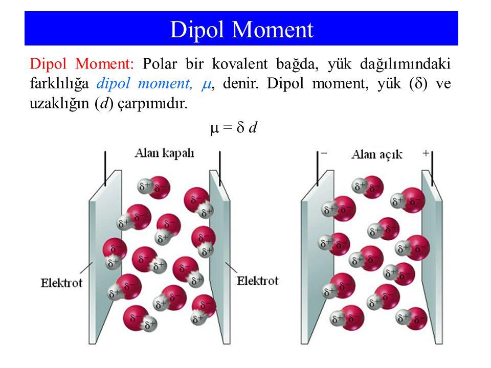 Dipol Moment