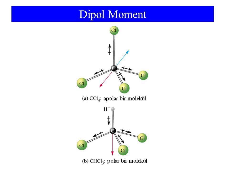 Dipol Moment HCl is a polar molecule
