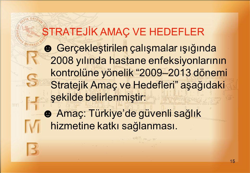 ☻ Amaç: Türkiye'de güvenli sağlık hizmetine katkı sağlanması.