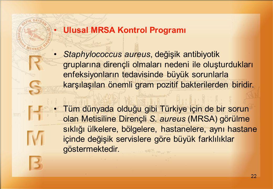 Ulusal MRSA Kontrol Programı