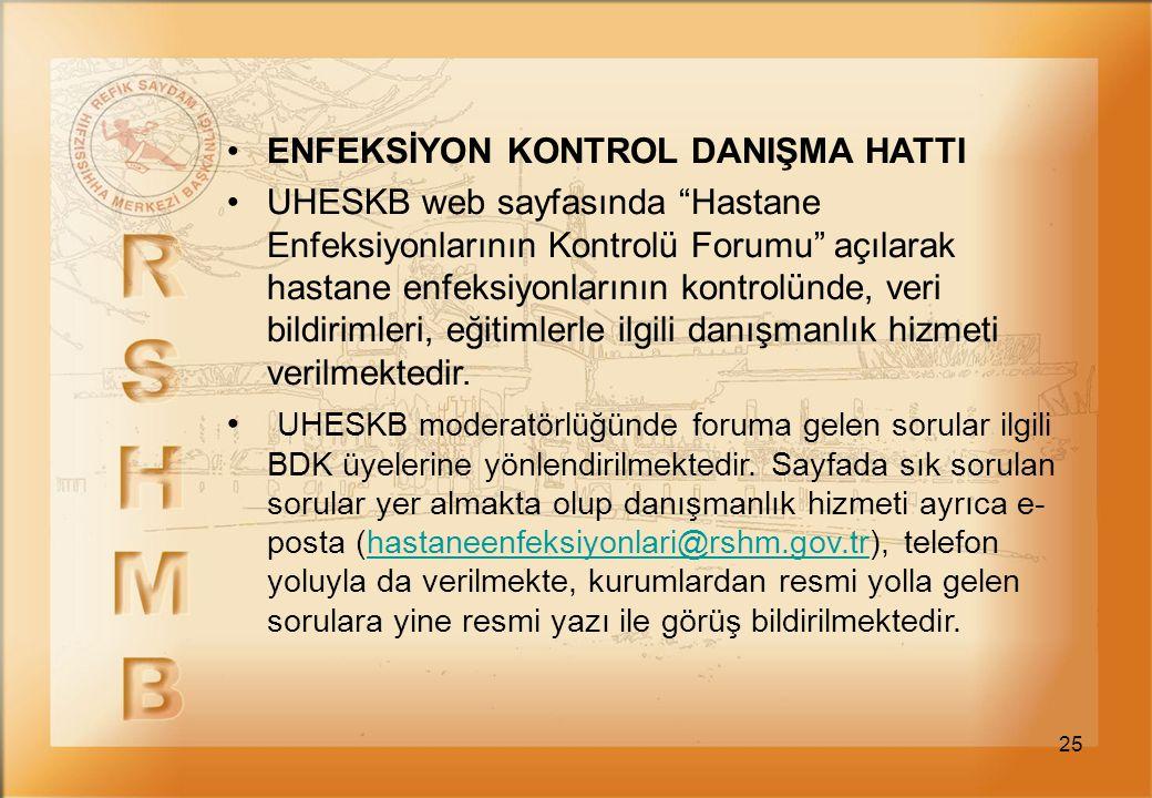 ENFEKSİYON KONTROL DANIŞMA HATTI