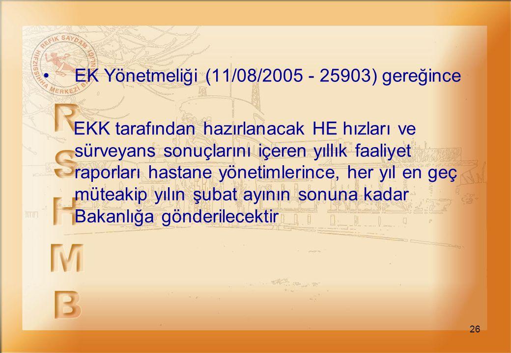 EK Yönetmeliği (11/08/2005 - 25903) gereğince