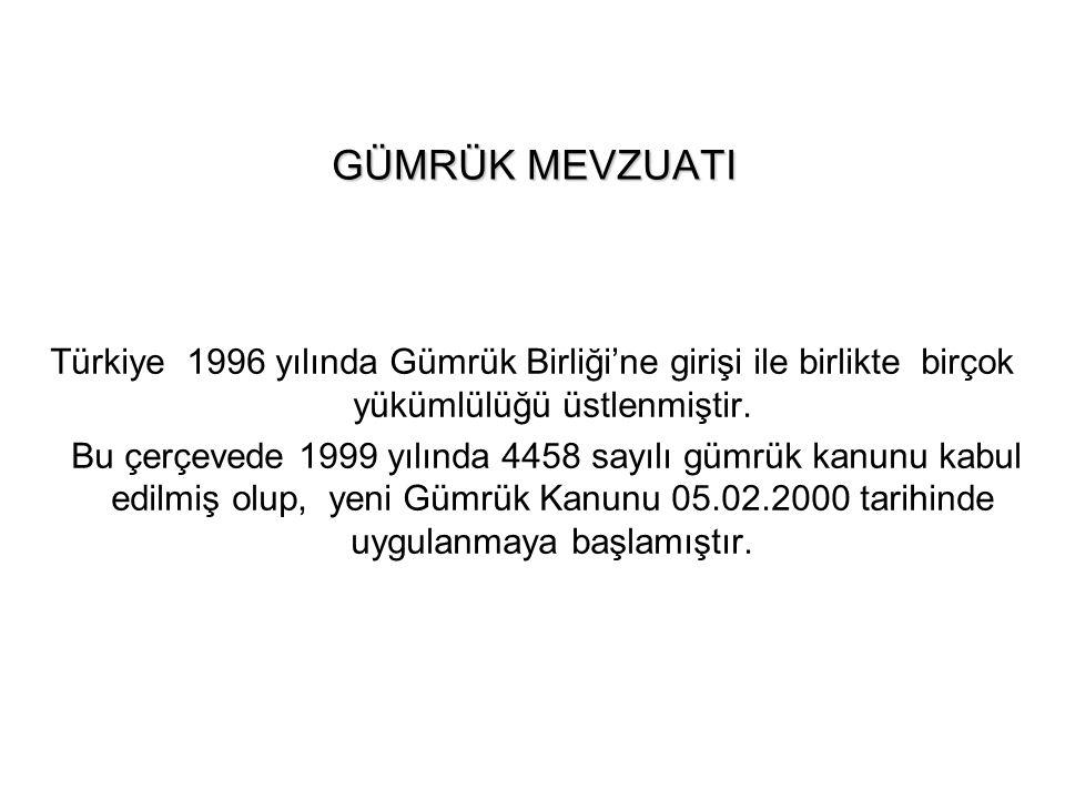 GÜMRÜK MEVZUATI Türkiye 1996 yılında Gümrük Birliği'ne girişi ile birlikte birçok yükümlülüğü üstlenmiştir.