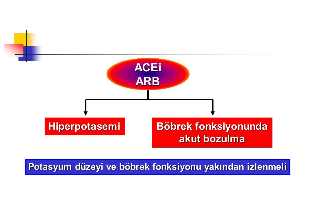 ACEi ARB Hiperpotasemi Böbrek fonksiyonunda akut bozulma