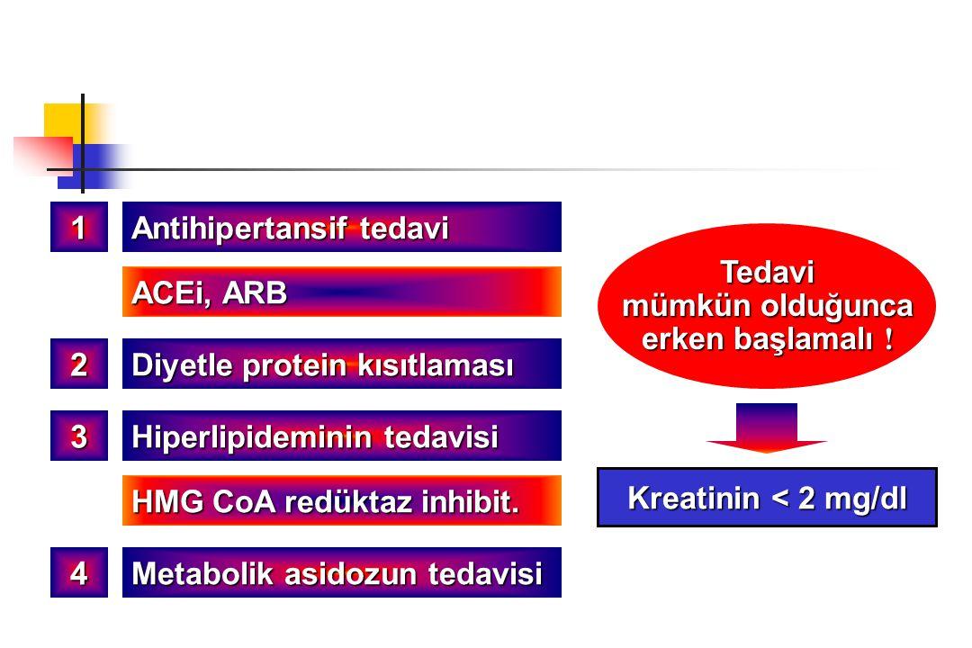 1 2 3 4 Antihipertansif tedavi Tedavi mümkün olduğunca ACEi, ARB