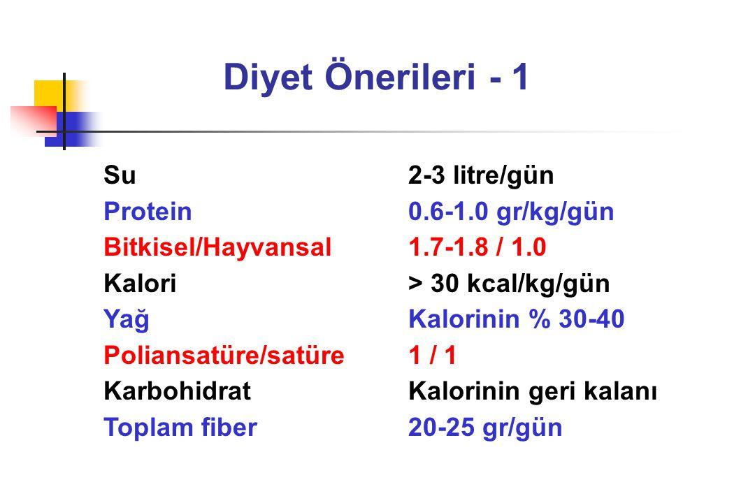 Diyet Önerileri - 1 Su 2-3 litre/gün Protein 0.6-1.0 gr/kg/gün