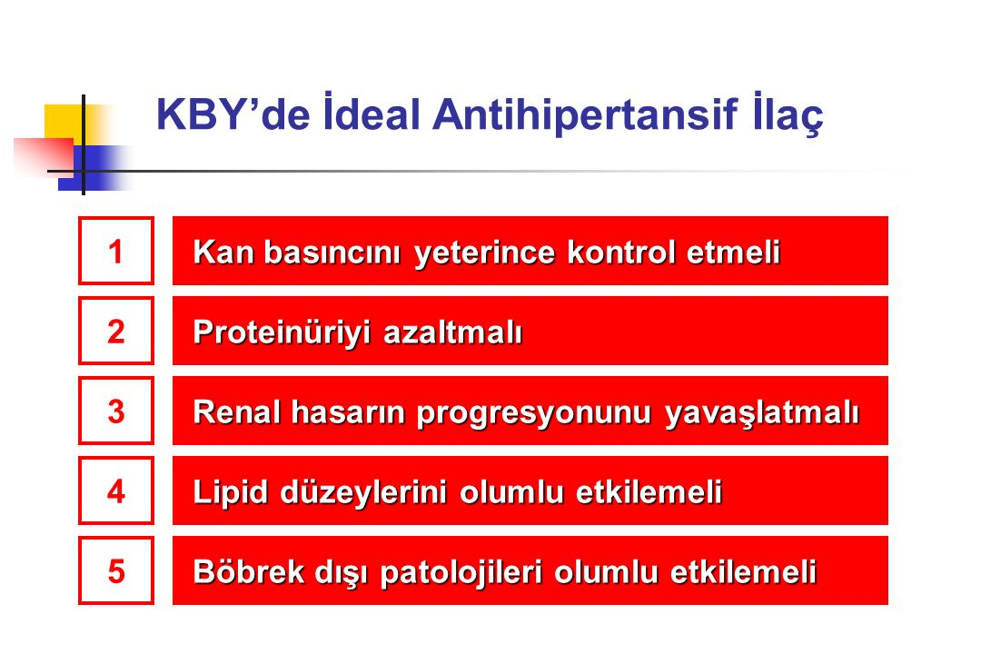 KBY'de İdeal Antihipertansif İlaç