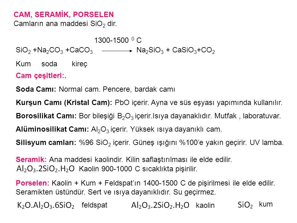 CAM, SERAMİK, PORSELEN Camların ana maddesi SiO2 dir. 1300-1500 0 C. SiO2 +Na2CO3 +CaCO3 Na2SiO3 + CaSiO3+CO2.
