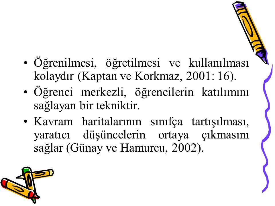 Öğrenilmesi, öğretilmesi ve kullanılması kolaydır (Kaptan ve Korkmaz, 2001: 16).