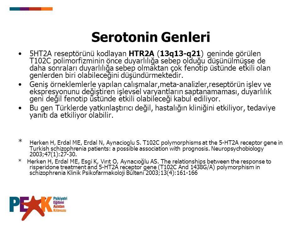 Serotonin Genleri