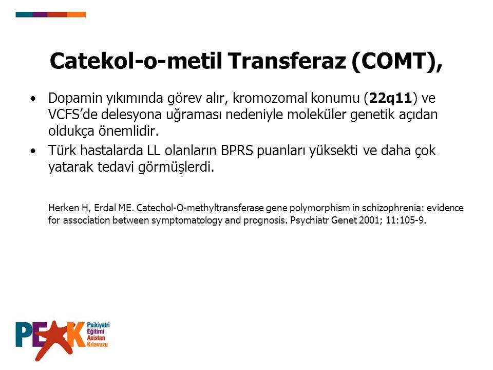 Catekol-o-metil Transferaz (COMT),