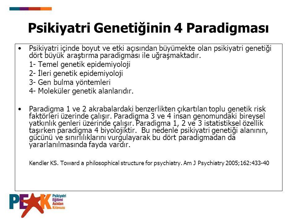 Psikiyatri Genetiğinin 4 Paradigması