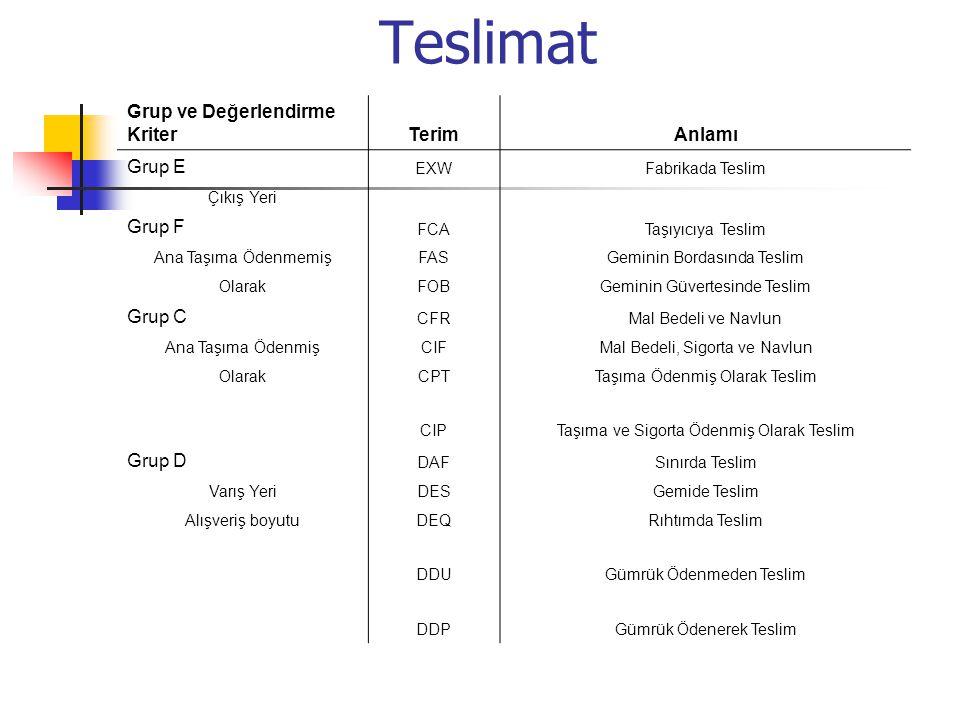 Teslimat Grup ve Değerlendirme Kriter Terim Anlamı Grup E Grup F