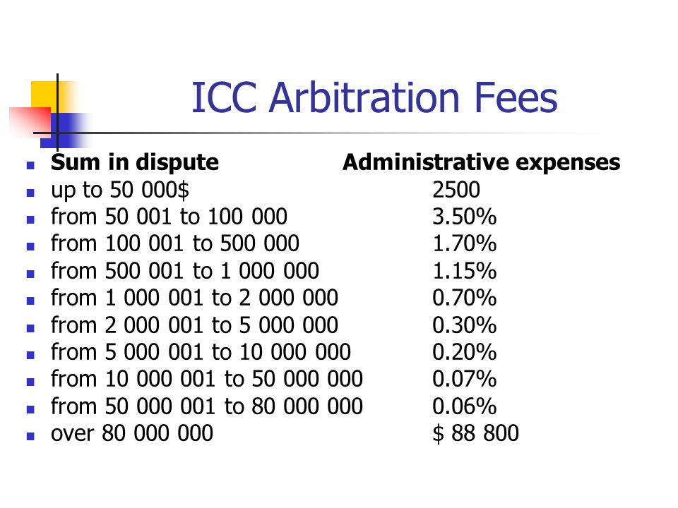 ICC Arbitration Fees Sum in dispute Administrative expenses