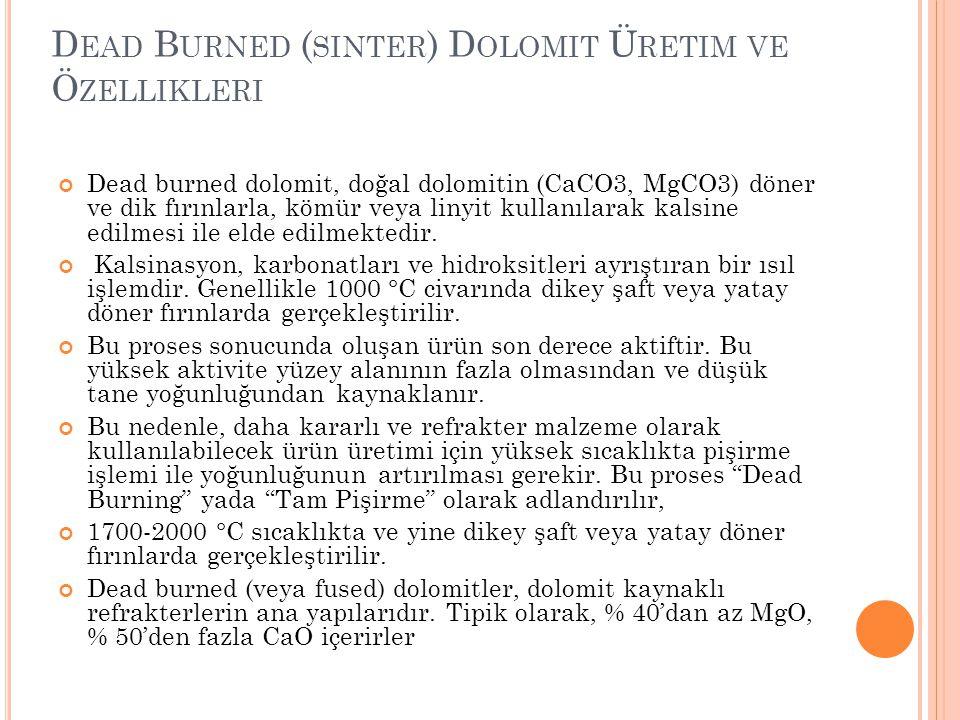 Dead Burned (sinter) Dolomit Üretim ve Özellikleri