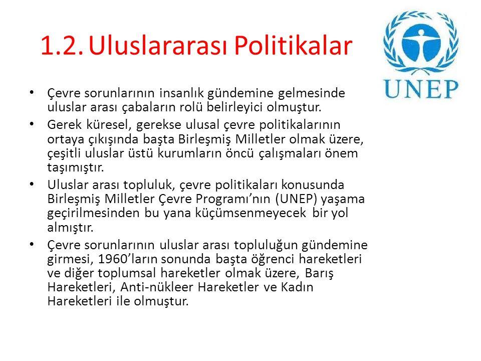 1.2. Uluslararası Politikalar