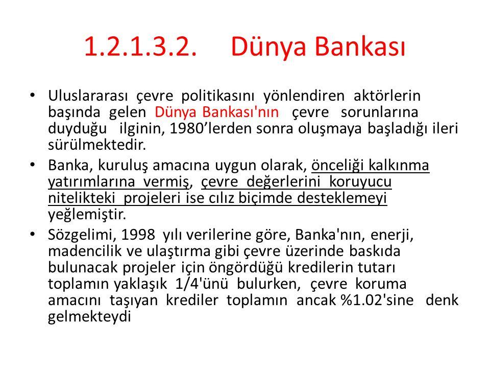 1.2.1.3.2. Dünya Bankası
