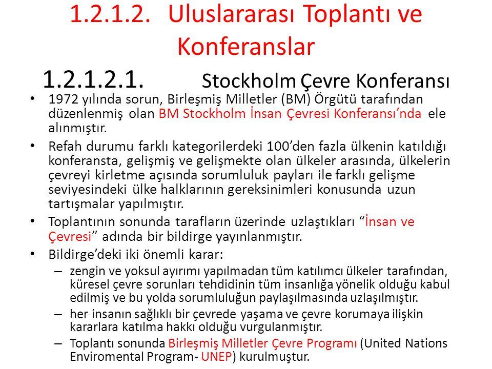 1. 2. 1. 2. Uluslararası Toplantı ve Konferanslar 1. 2. 1. 2. 1